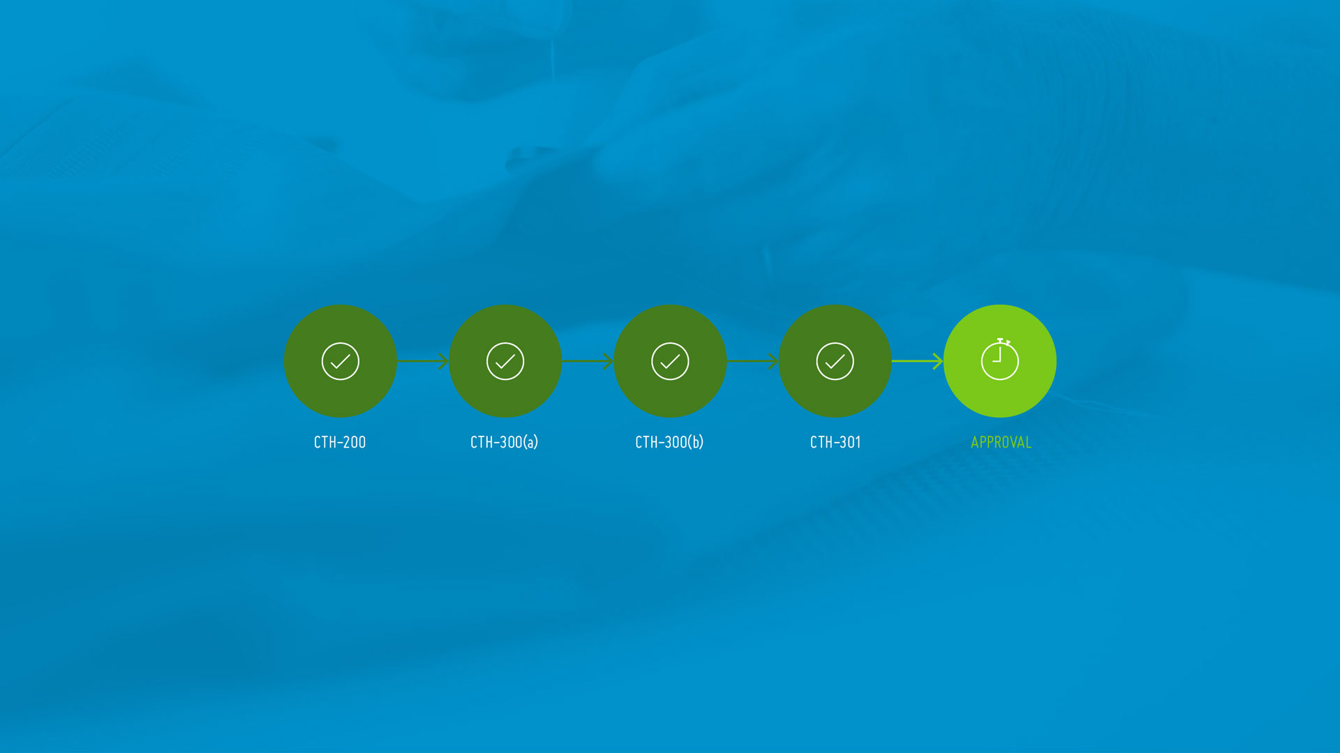 cynapsus website icons on blue background